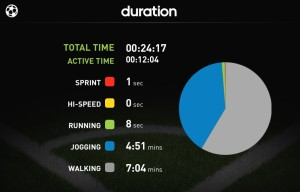Hurcanes home Duration